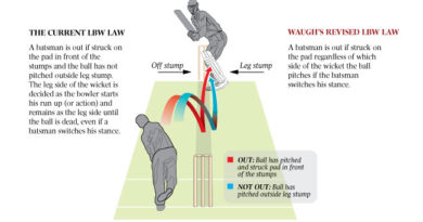 Leg Before Wicket in Cricket