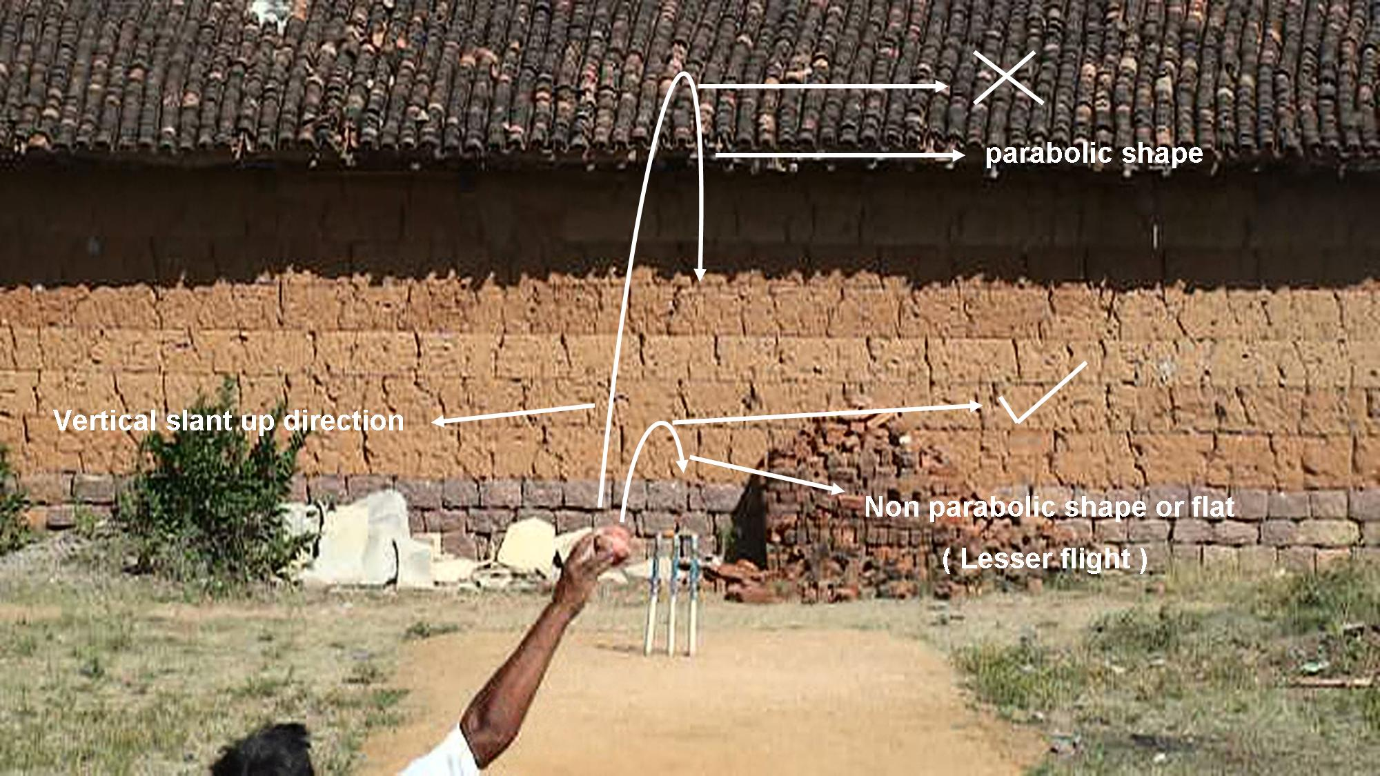 How To Ball Legspin 58
